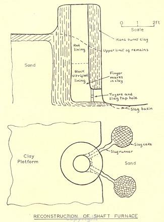 Drawing of a reconstructed ironworking shaft furnace from evidence excavated at Ashwicken.