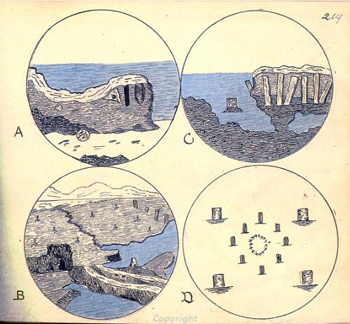 Drawing of a circular feature similar to Seahenge revealed on Eccles beach in 1907.